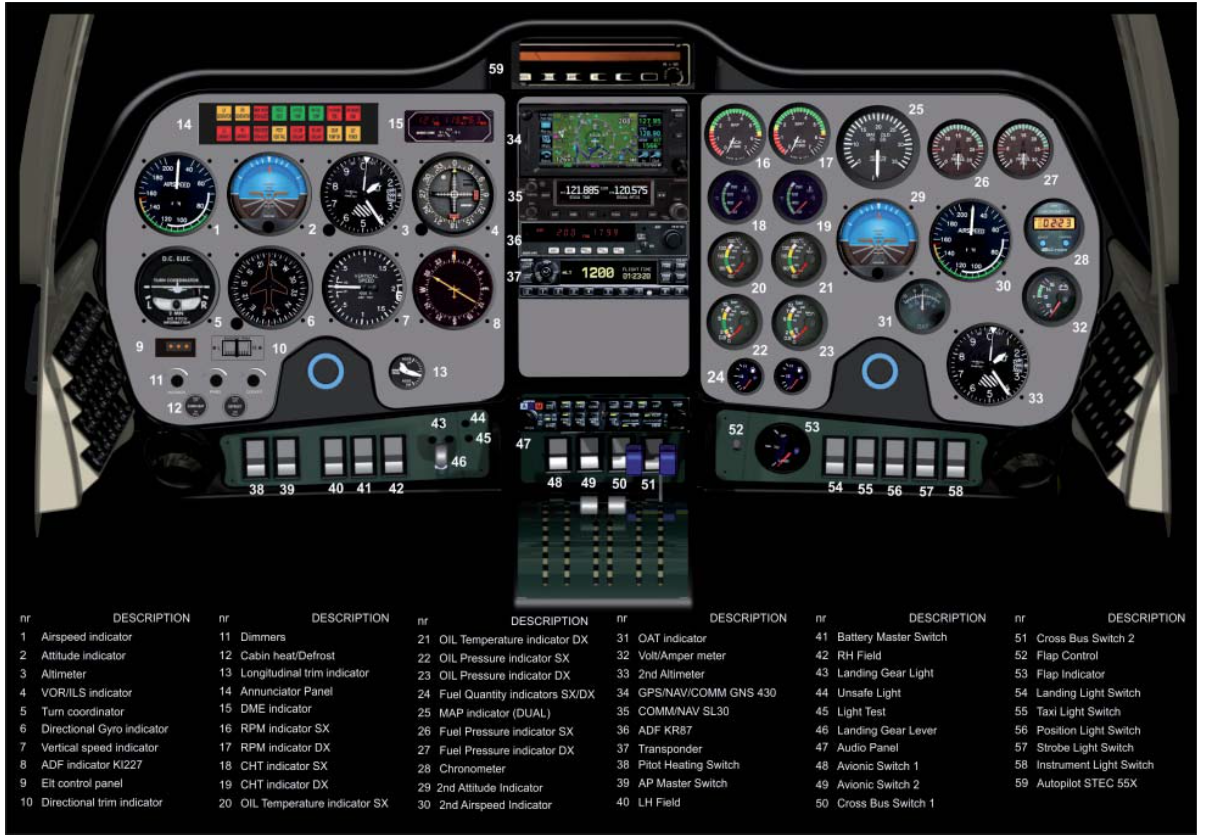 P2006T-Analogue Avionics